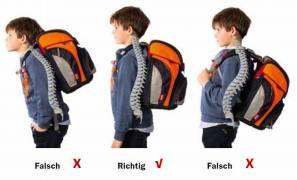 Nohoo Children Products-Nohoo Shoulder Backpack Help Solve The Spines Problem-4