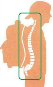 Nohoo Children Products-Nohoo Shoulder Backpack Help Solve The Spines Problem-1