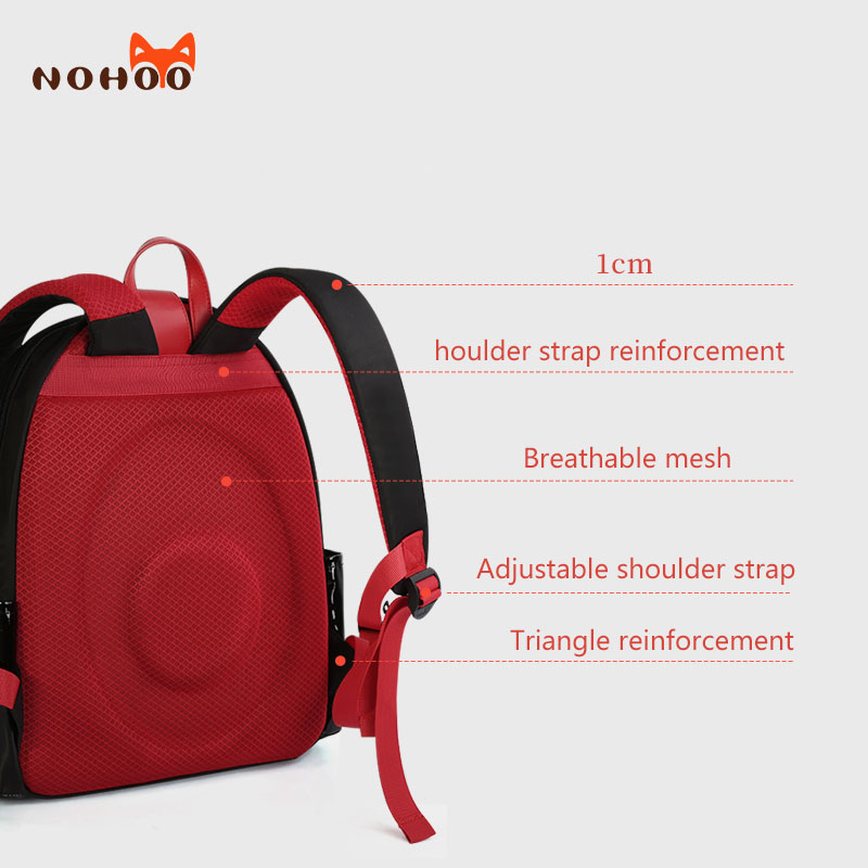product-NHZ021-46-47-48 Nohoo new series PU polyester waterproof backpack 3D shape cartoon style sch-1